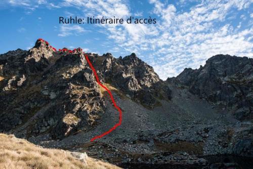 Acces Ruhle